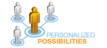 personalized possibilities logo